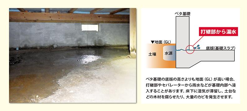 ベタ基礎の漏水