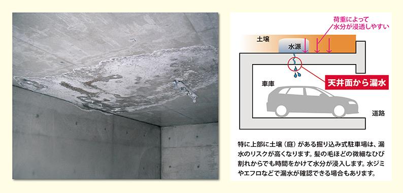 掘り込み式駐車場の漏水